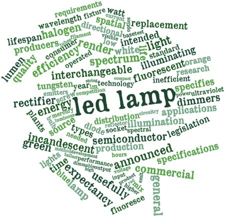 specifications: Abstract word cloud for LED lamp with related tags and terms