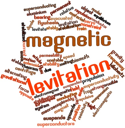 macroscopic: Abstract word cloud for Magnetic levitation with related tags and terms Stock Photo
