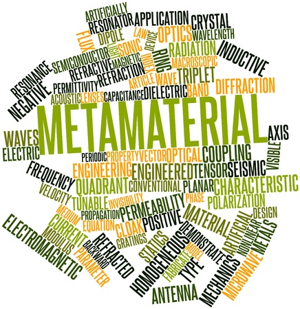 inductive: Abstract word cloud for Metamaterial with related tags and terms Stock Photo