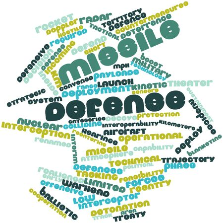 coupling: Abstract word cloud for Missile defense with related tags and terms