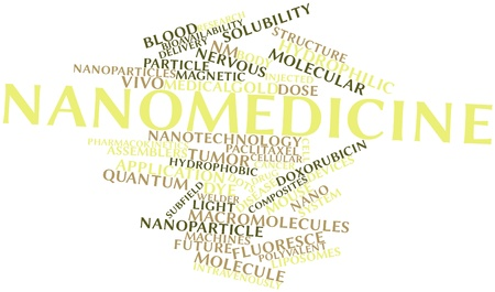 dribbled: Abstract word cloud for Nanomedicine with related tags and terms