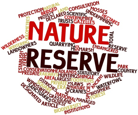 Abstract word cloud for Nature reserve with related tags and terms