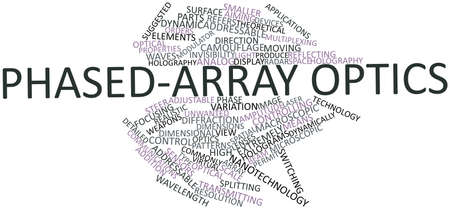 dynamically: Abstract word cloud for Phased-array optics with related tags and terms Stock Photo