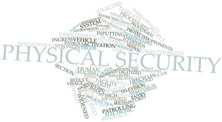 deter: Abstract word cloud for Physical security with related tags and terms Stock Photo