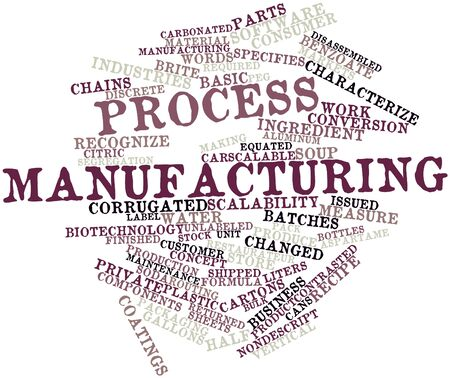 car manufacturing: Abstract word cloud for Process manufacturing with related tags and terms