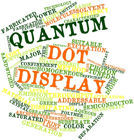 irradiated: Abstract word cloud for Quantum dot display with related tags and terms