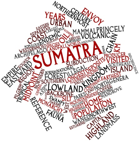 subduction: Abstract word cloud for Sumatra with related tags and terms