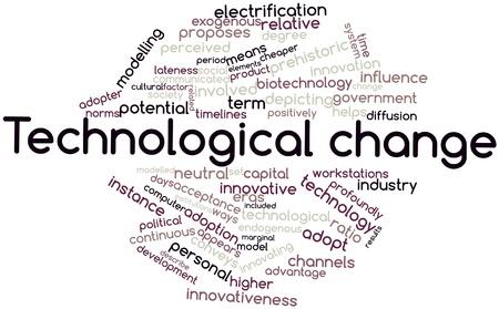 synoniem: Abstracte woord wolk voor Technologische verandering met gerelateerde tags en termen