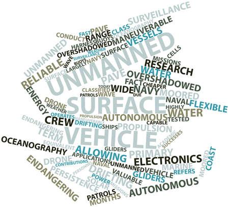 successes: Word cloud astratto per veicoli di superficie senza equipaggio con tag correlati e termini