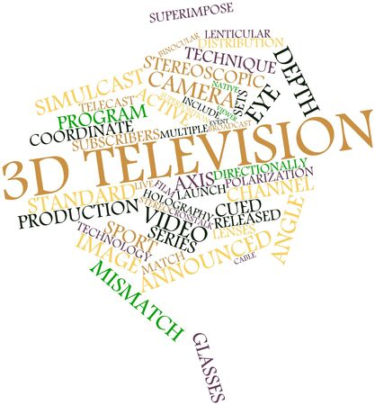 holography: Abstract word cloud for 3D television with related tags and terms