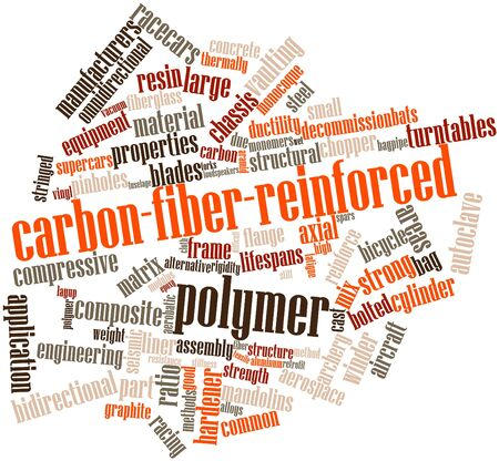 layup: Abstract word cloud for Carbon-fiber-reinforced polymer with related tags and terms