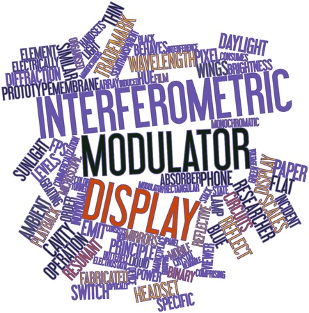 invented: Abstract word cloud for Interferometric modulator display with related tags and terms