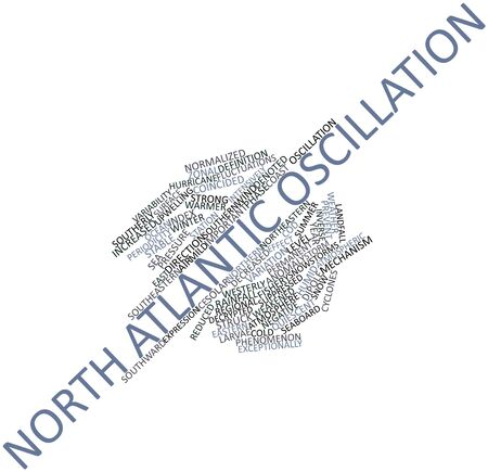 Abstract word cloud for North Atlantic oscillation with related tags and terms Фото со стока