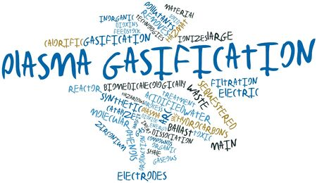 dissociation: Abstract word cloud for Plasma gasification with related tags and terms
