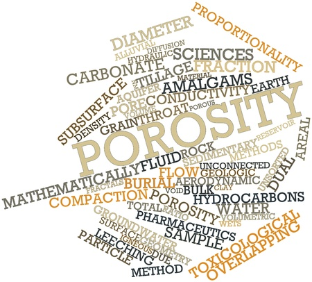 porosity: Abstract word cloud for Porosity with related tags and terms