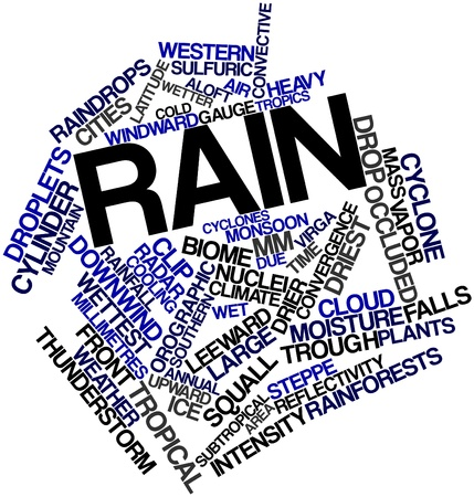 Abstract word cloud for Rain with related tags and terms Stock Photo - 16500649