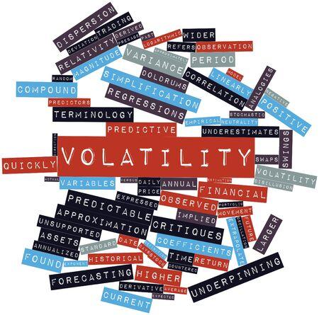 correlation: Word cloud astratto per volatilit� con tag correlati e termini