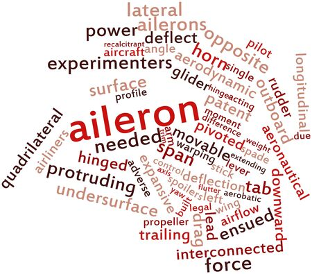 Abstract word cloud for Aileron with related tags and terms Stock Photo - 16499656