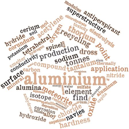 toxicity: Abstract word cloud for Aluminium with related tags and terms