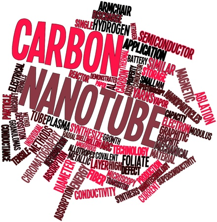 synthesize: Abstract word cloud for Carbon nanotube with related tags and terms