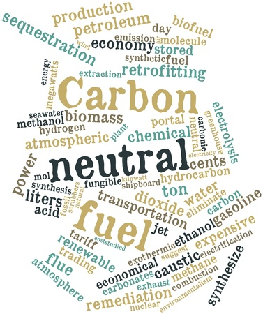 synthesize: Abstract word cloud for Carbon neutral fuel with related tags and terms