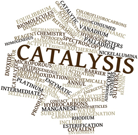 polarize: Abstract word cloud for Catalysis with related tags and terms