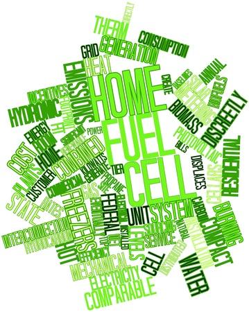 Abstract woordwolk voor Home brandstofcel met gerelateerde tags en voorwaarden