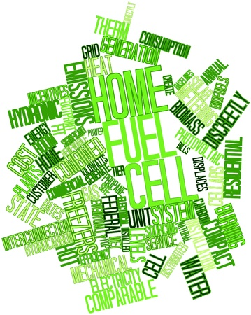 installation: Abstract word cloud for Home fuel cell with related tags and terms