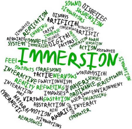immersion: Abstract word cloud for Immersion with related tags and terms