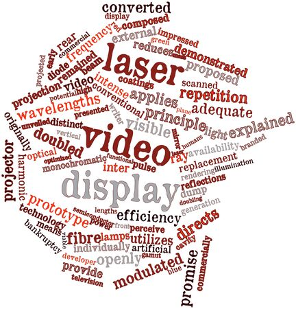 potentially: Abstract word cloud for Laser video display with related tags and terms