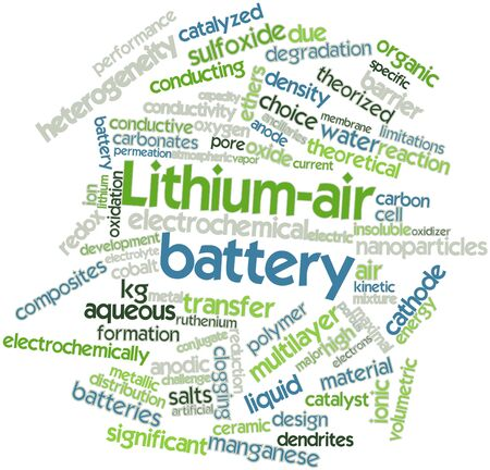 insoluble: Abstract word cloud for Lithium-air battery with related tags and terms