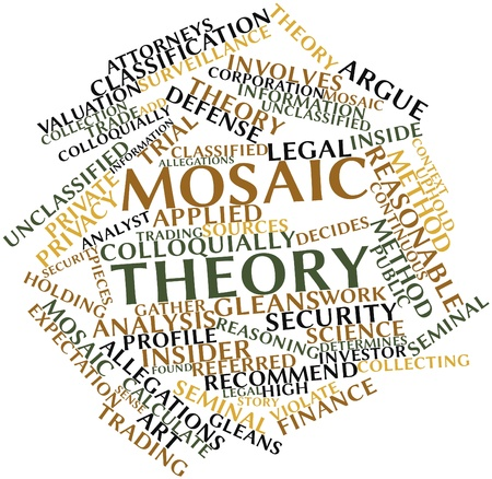Abstract word cloud for Mosaic theory with related tags and terms