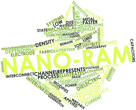Abstract word cloud for Nano-RAM with related tags and terms Stock Photo - 16499592