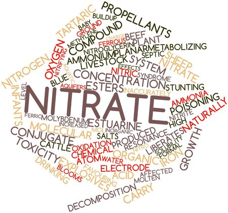 nitro: Abstract word cloud for Nitrate with related tags and terms