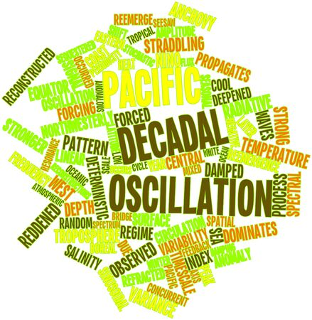 oscillation: Abstract word cloud for Pacific decadal oscillation with related tags and terms Stock Photo
