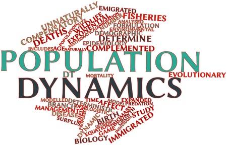 deterministic: Abstract word cloud for Population dynamics with related tags and terms