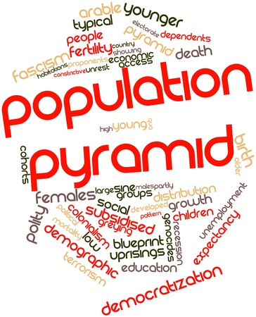 Abstract word cloud for Population pyramid with related tags and terms photo