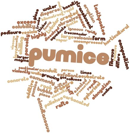 pressurized: Abstract word cloud for Pumice with related tags and terms