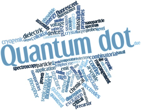 engineered: Abstract word cloud for Quantum dot with related tags and terms