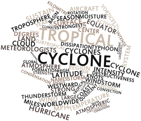 easterly: Abstract word cloud for Tropical cyclone with related tags and terms