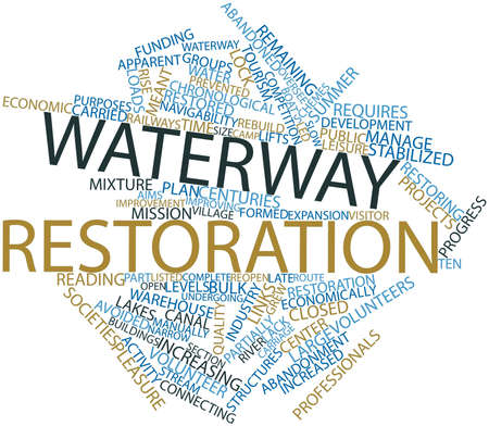 abandoned warehouse: Abstract word cloud for Waterway restoration with related tags and terms