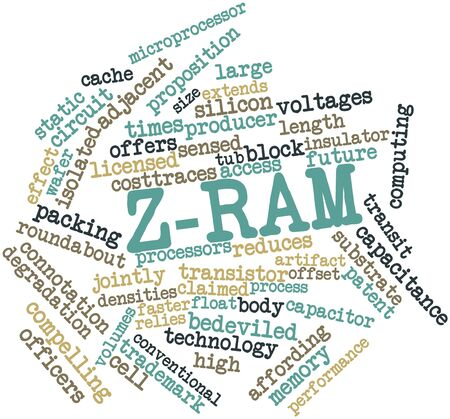 equivalent: Abstract word cloud for Z-RAM with related tags and terms Stock Photo