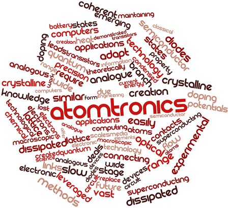 Abstract word cloud for Atomtronics with related tags and terms Stock Photo - 16502498