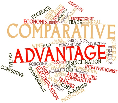 Abstract word cloud for Comparative advantage with related tags and terms