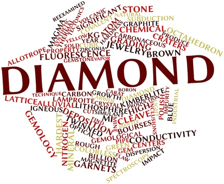 subduction: Abstract word cloud for Diamond with related tags and terms