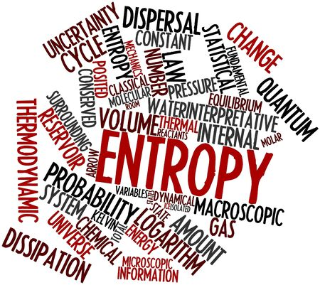 entropy: Abstract word cloud for Entropy with related tags and terms