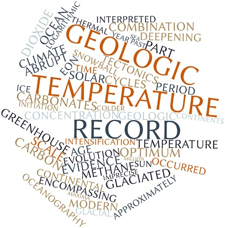 plotting: Abstract word cloud for Geologic temperature record with related tags and terms