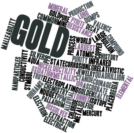 electroplating: Abstract word cloud for Gold with related tags and terms