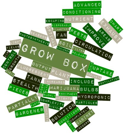 optimal: Abstract word cloud for Grow box with related tags and terms Stock Photo