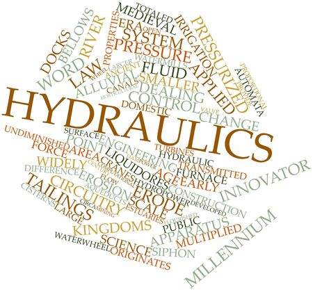 watermills: Abstract word cloud for Hydraulics with related tags and terms